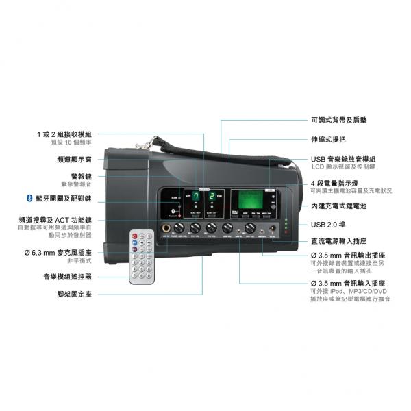 MIPRO MA-100DB Dual Channel Ultra Mini Wireless Megaphone - 201909261500469OXW