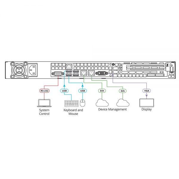 Kramer KN-100 Network Powered Server - kramer kn 100 cd