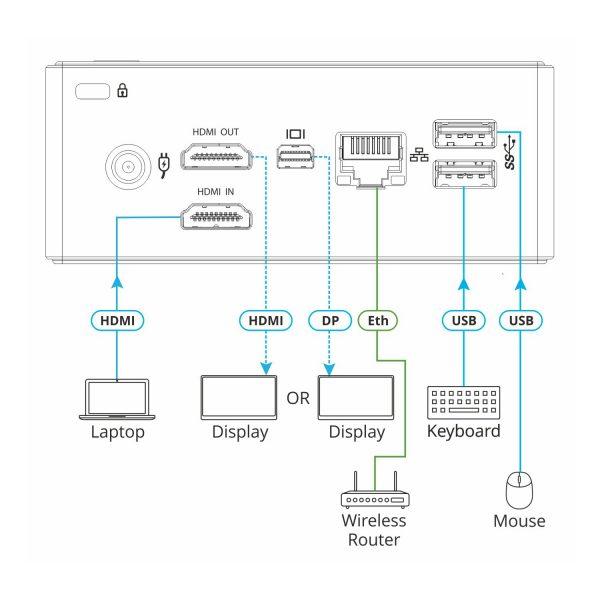 Kramer VIA Connect PLUS - kramer via connect plus connection diagram