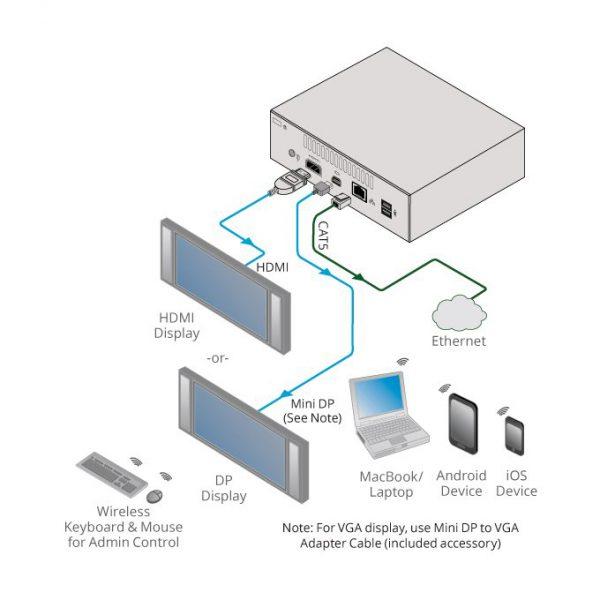 Kramer VIA Connect PRO - via connect pro